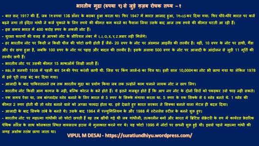 BHARATIY MUDRA-1